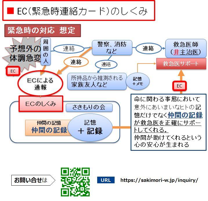 ECのしくみ HP改訂2019年11月